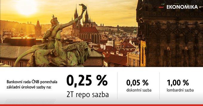 ČNB nezměnila výši úrokových sazeb