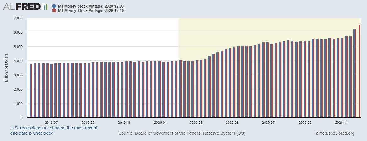 Pracuje Fed na dynamitu?