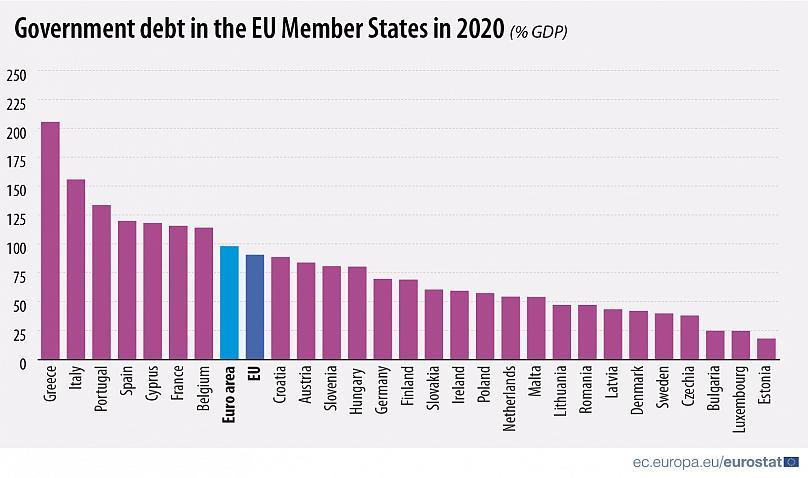 EU – tisk peněz nekončí, a to oficiálně