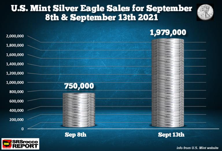 Prodeje Silver Eagle pokračují v růstu